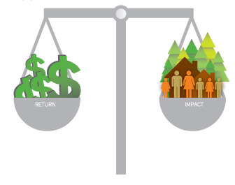 Impact Investing: making money work for you AND for humanity – By Jon Pedley